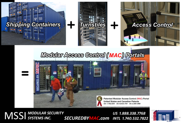 access control turnstiles, access control, Turnstile, turnstile, turnstiles, Turnstiles, turnstile security, Turnstiles in a container, turnstiles in a guard office, MSSI, patented MAC Portal, Modular Security Systems Inc